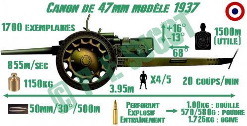 47mm modele 1937