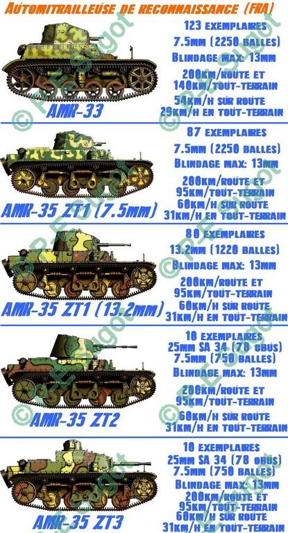 AMR françaises (automitrailleuse)