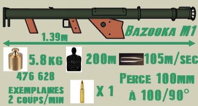 Bazooka M1