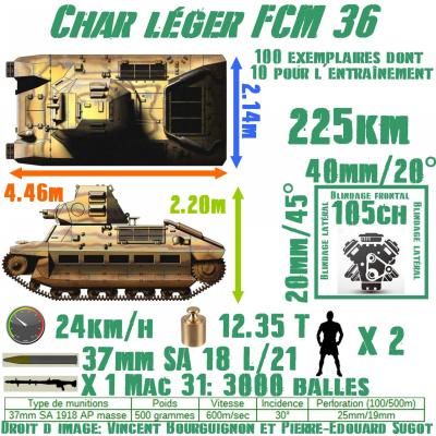 FCM 36