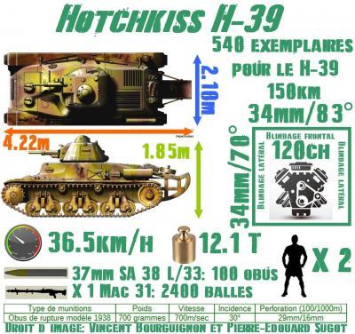 Hotchkiss H-39