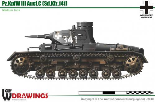 Panzer III ausf. C côté