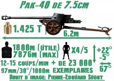 Pak-40 de 7.5cm