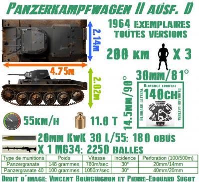 Panzer II ausf. D