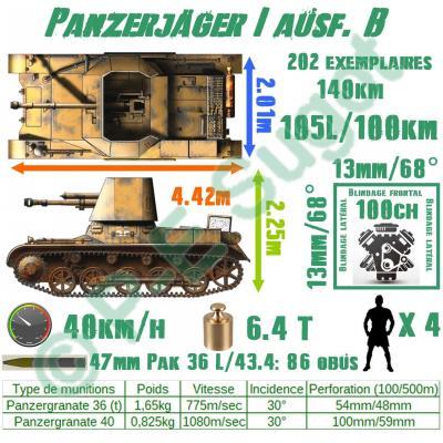 Panzerjäger I ausf. B