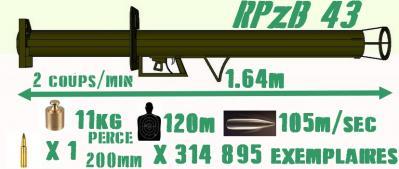RPzB 43 Panzerschreck