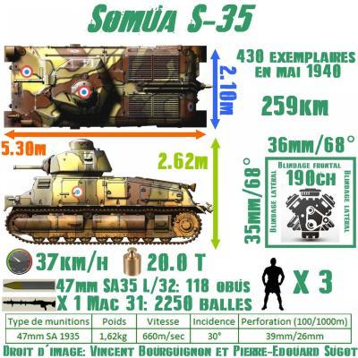 Somua S-35